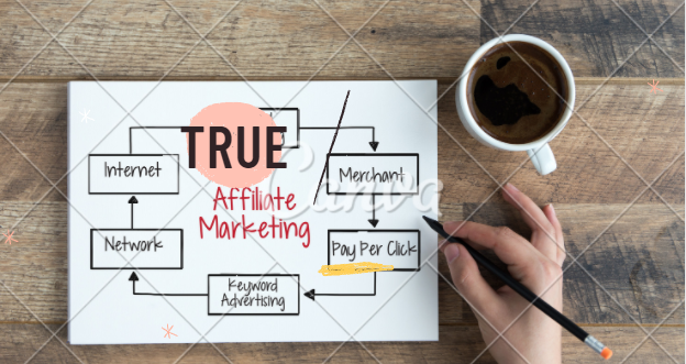 The Best way to start Affiliate marketing